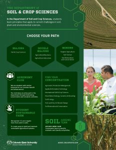 Soil and Crop 1 pager cover